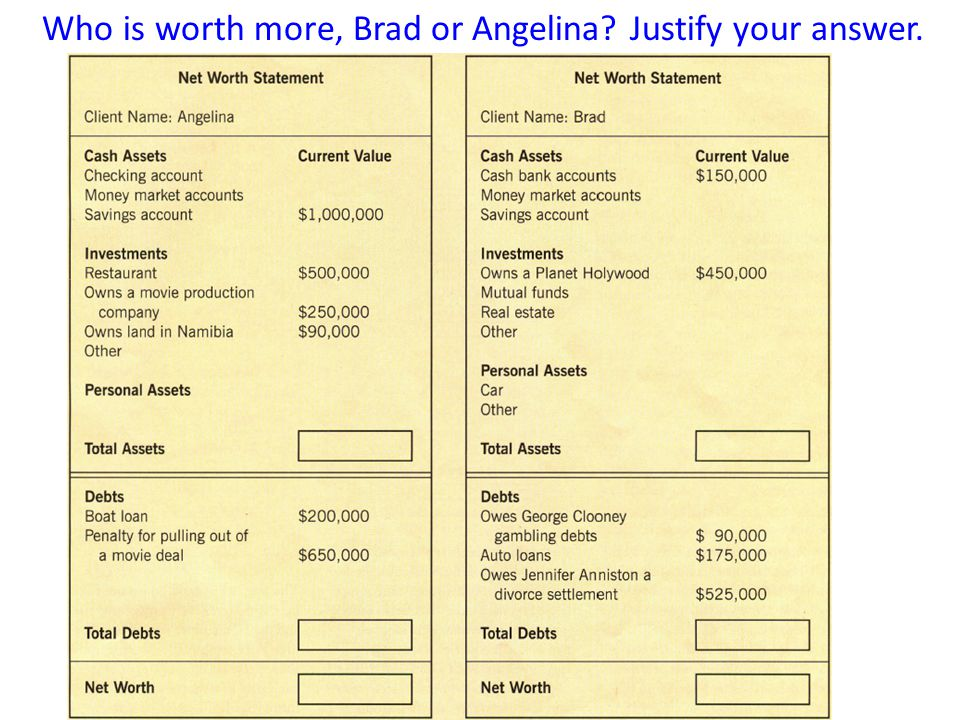 Who is worth more, Brad or Angelina? Justify your answer.