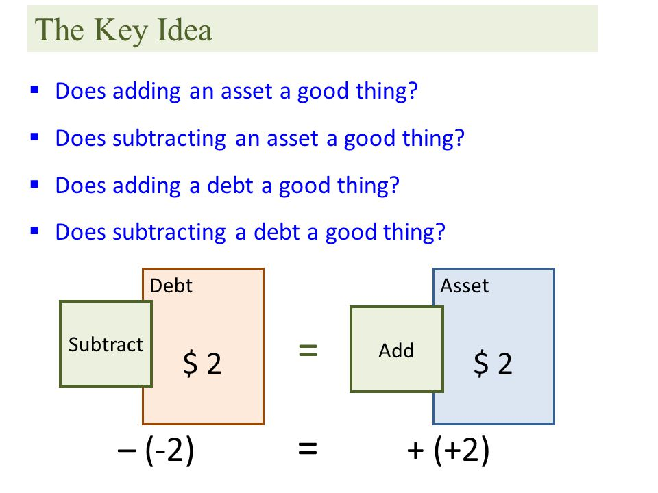 The Key Idea Debt $ 2 Subtract  Does adding an asset a good thing.