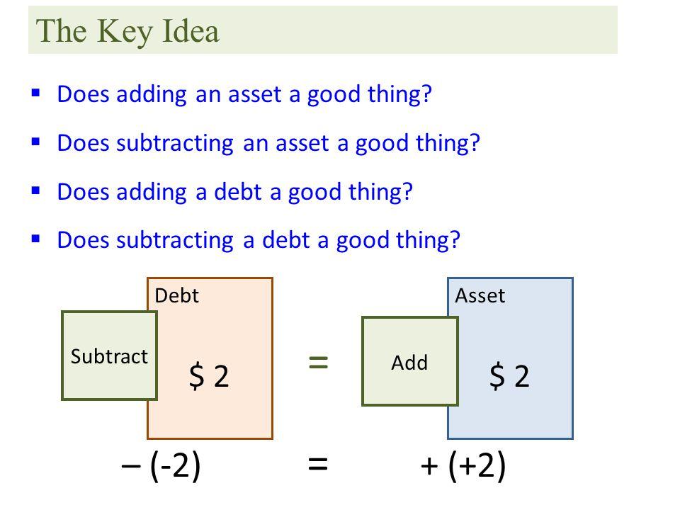 The Key Idea Debt $ 2 Subtract  Does adding an asset a good thing?  Does subtracting an asset a good thing?  Does adding a debt a good thing?  Doe
