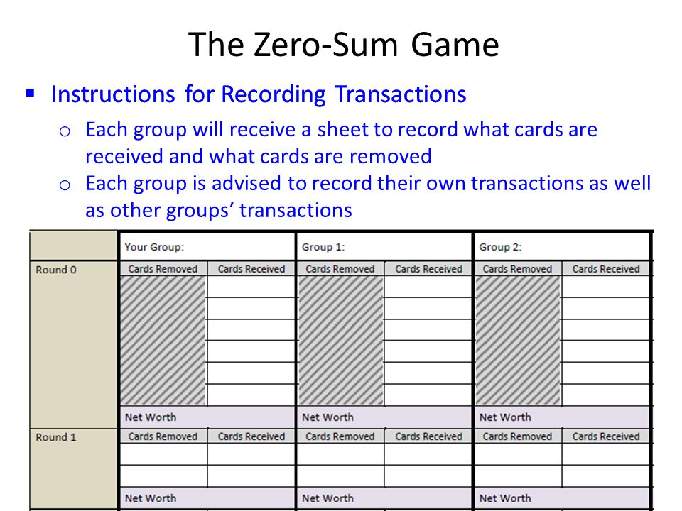 The Zero-Sum Game  Instructions for Recording Transactions o Each group will receive a sheet to record what cards are received and what cards are rem