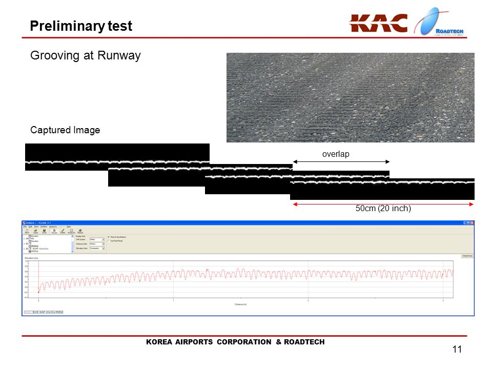 KOREA AIRPORTS CORPORATION & ROADTECH Preliminary test 11 Grooving at Runway Captured Image 50cm (20 inch) overlap