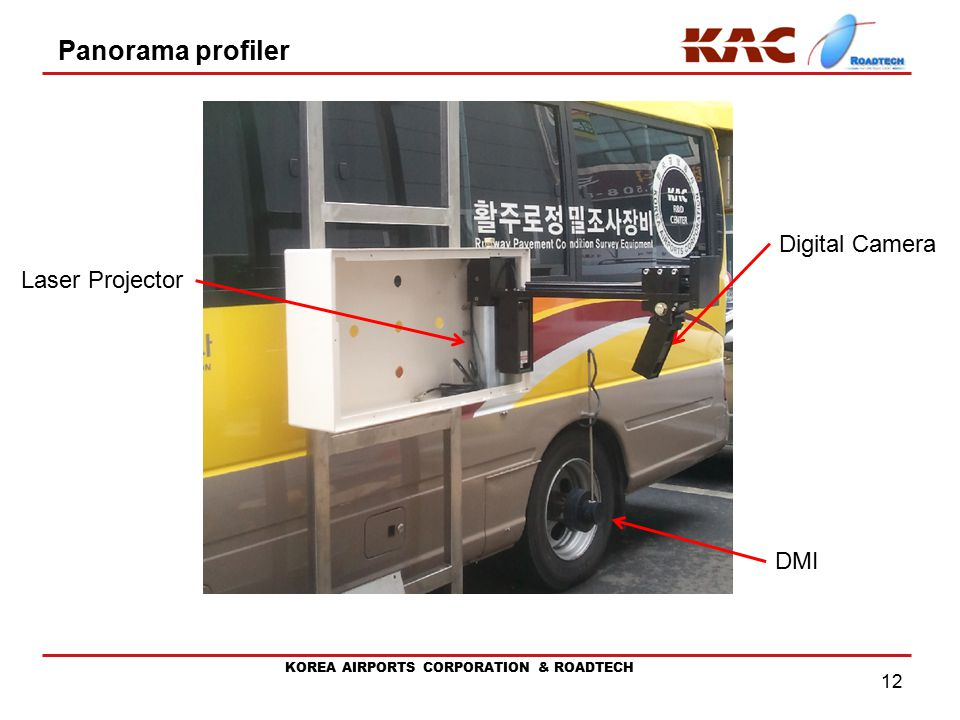 KOREA AIRPORTS CORPORATION & ROADTECH 12 Panorama profiler Digital Camera Laser Projector DMI