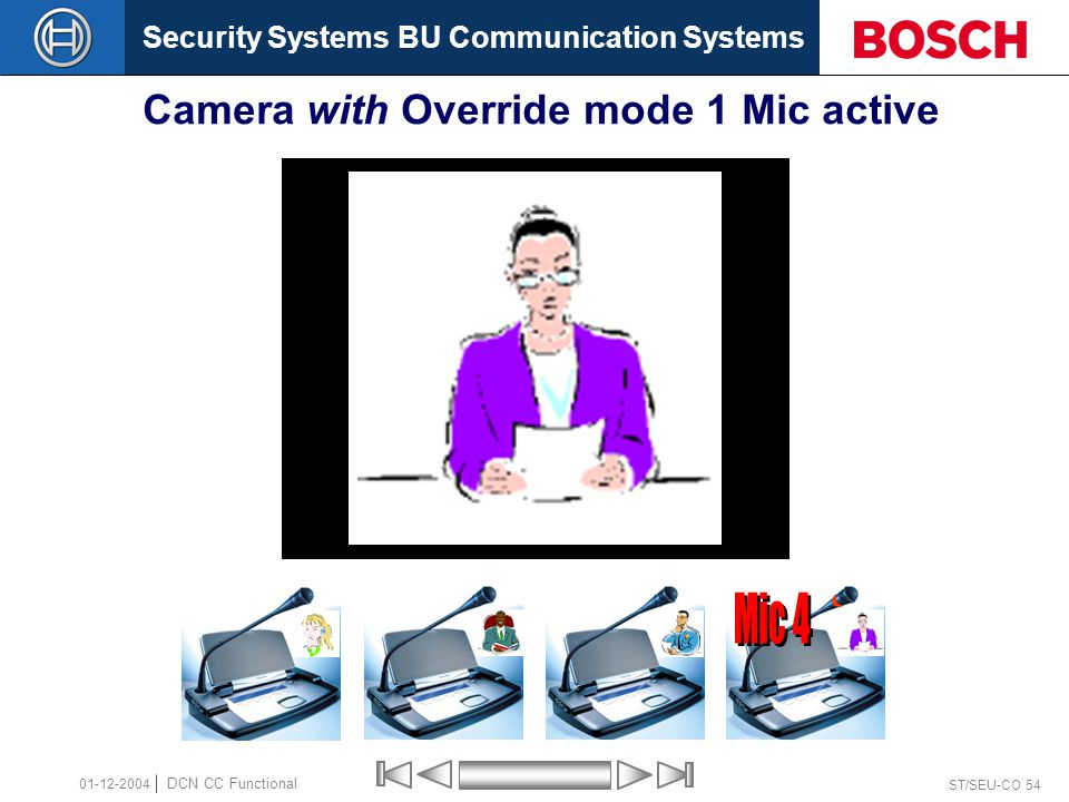 Security Systems BU Communication Systems ST/SEU-CO 54 DCN CC Functional 01-12-2004 Camera with Override mode 1 Mic active