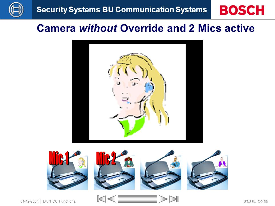 Security Systems BU Communication Systems ST/SEU-CO 56 DCN CC Functional 01-12-2004 Camera without Override and 2 Mics active