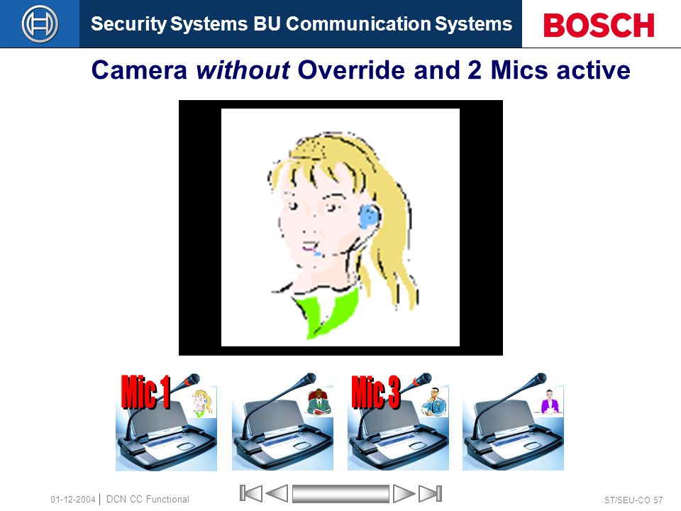 Security Systems BU Communication Systems ST/SEU-CO 57 DCN CC Functional 01-12-2004 Camera without Override and 2 Mics active