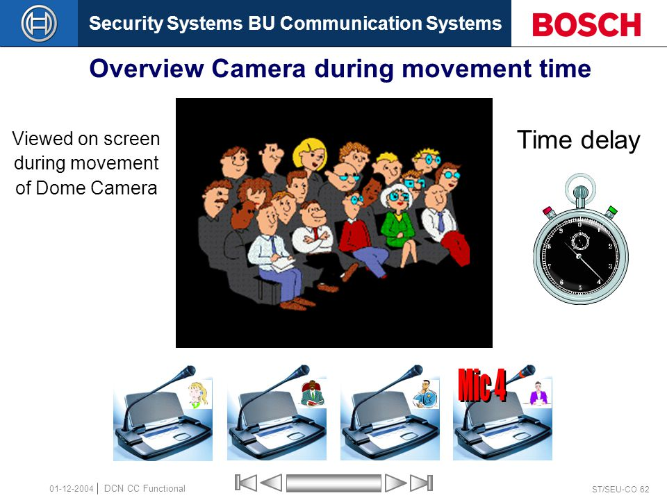 Security Systems BU Communication Systems ST/SEU-CO 62 DCN CC Functional 01-12-2004 Overview Camera during movement time Time delay Viewed on screen during movement of Dome Camera