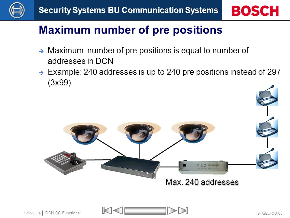Security Systems BU Communication Systems ST/SEU-CO 65 DCN CC Functional 01-12-2004 Maximum number of pre positions  Maximum number of pre positions is equal to number of addresses in DCN  Example: 240 addresses is up to 240 pre positions instead of 297 (3x99) Max.