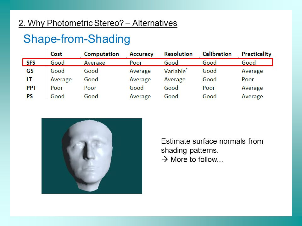 2. Why Photometric Stereo? – Alternatives Shape-from-Shading Estimate surface normals from shading patterns.  More to follow...