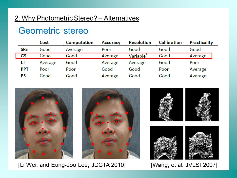 2. Why Photometric Stereo.