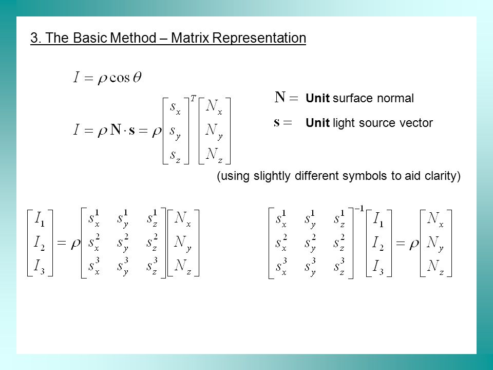3. The Basic Method – Matrix Representation (using slightly different symbols to aid clarity) Unit surface normal Unit light source vector