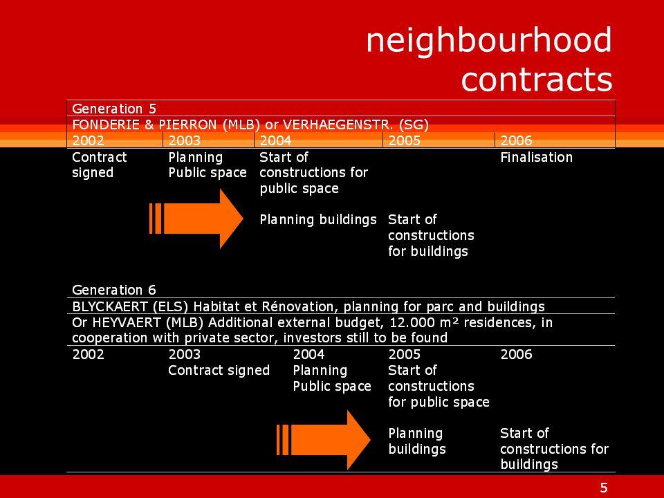 5 neighbourhood contracts