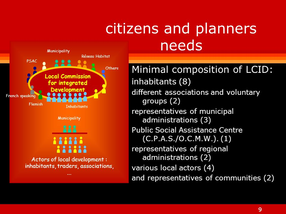 9 citizens and planners needs Minimal composition of LCID: inhabitants (8) different associations and voluntary groups (2) representatives of municipa