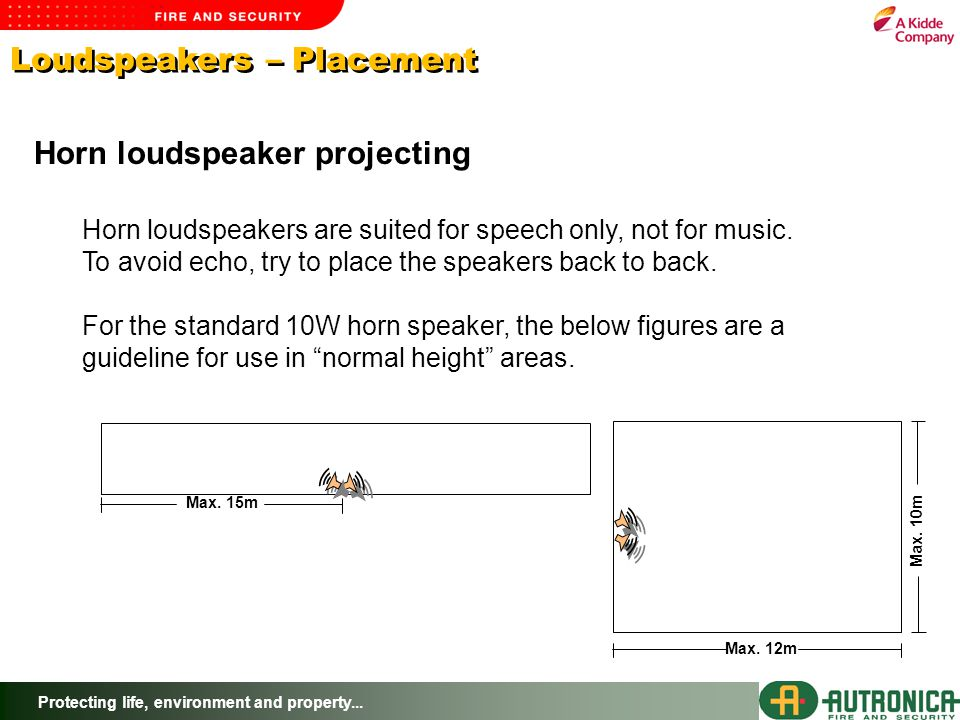 Protecting life, environment and property... Loudspeakers – Placement Max.