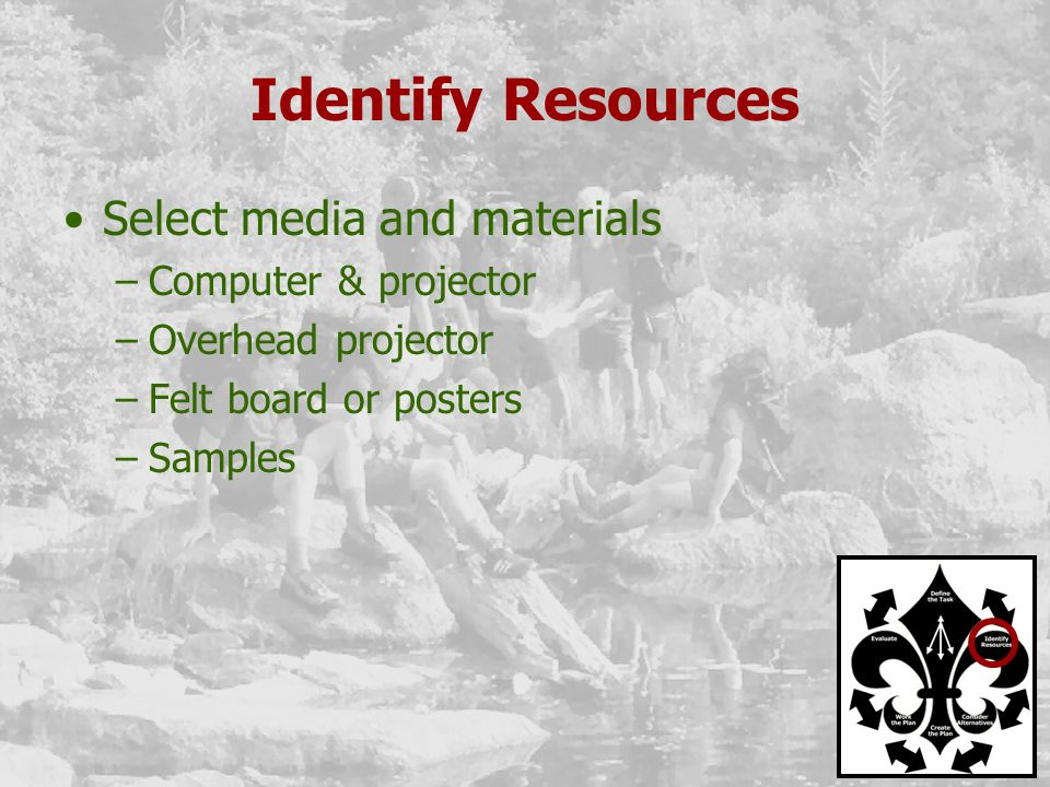 Identify Resources Select media and materials –Computer & projector –Overhead projector –Felt board or posters –Samples