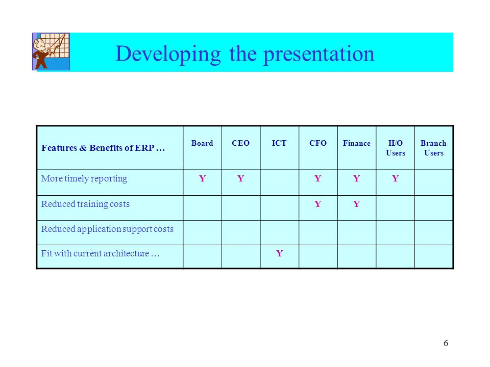6 Developing the presentation Features & Benefits of ERP … BoardCEOICTCFOFinanceH/O Users Branch Users More timely reportingYYYYY Reduced training costsYY Reduced application support costs Fit with current architecture …Y