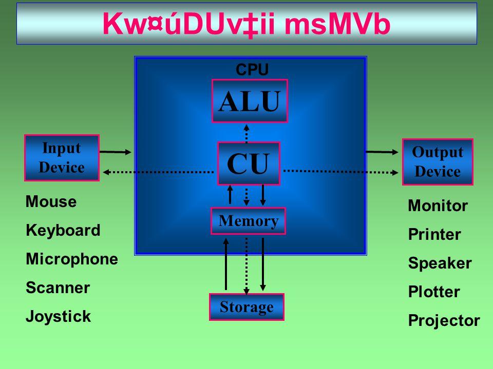 Kw¤úDUv‡ii msMVb Storage ALU CU Memory CPU Input Device Mouse Keyboard Microphone Scanner Joystick Output Device Monitor Printer Speaker Plotter Projector