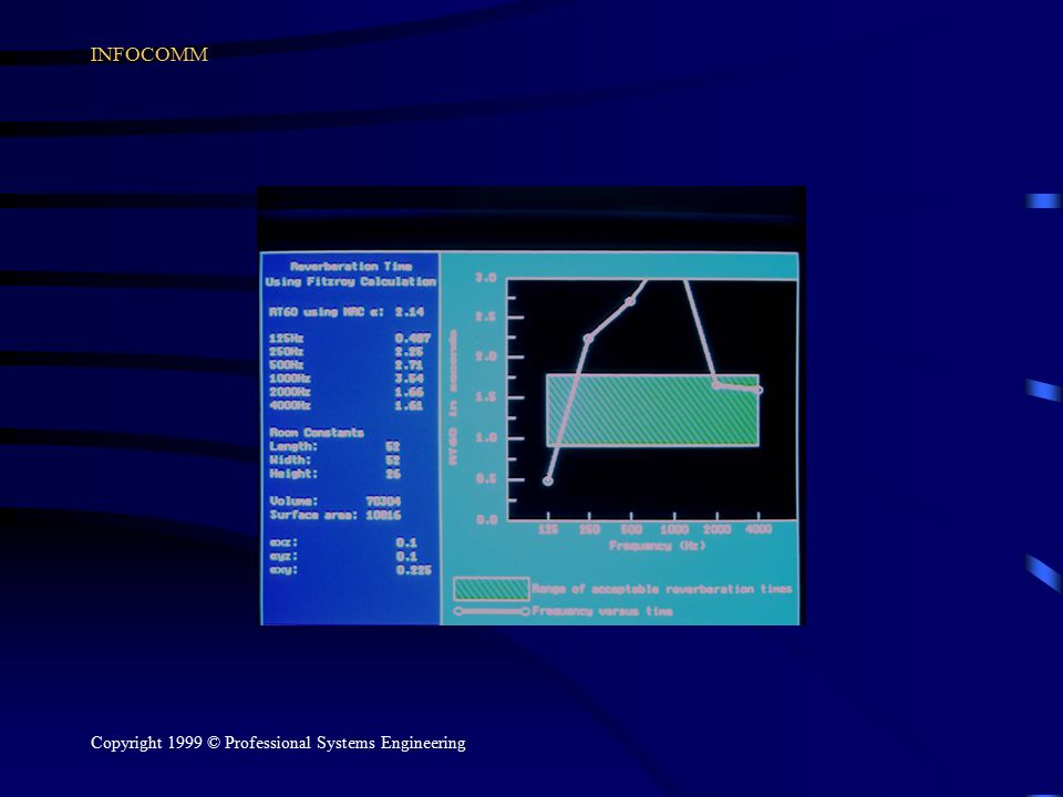INFOCOMM Copyright 1999 © Professional Systems Engineering