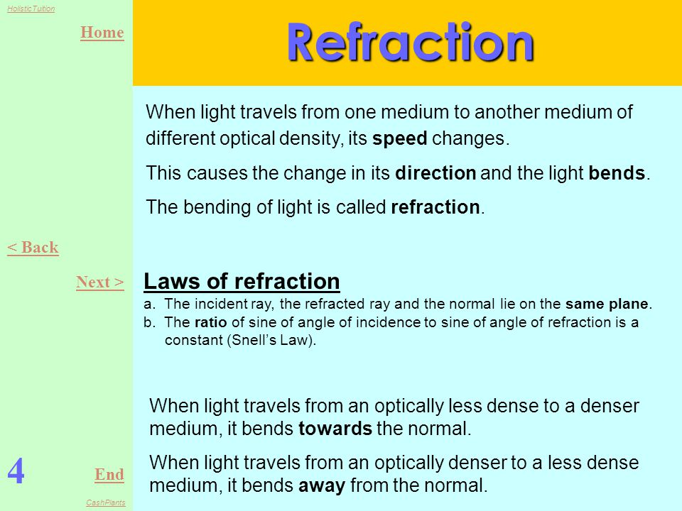 Home End HolisticTuition CashPlants 4 < Back Next >Refraction When light travels from one medium to another medium of different optical density, its speed changes.