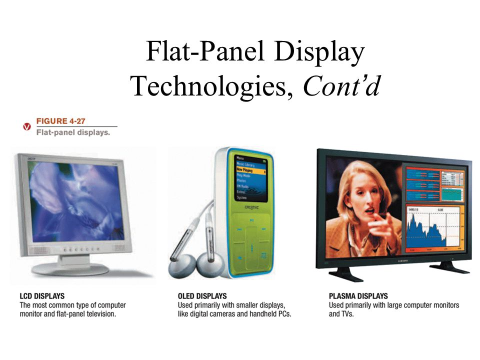Flat-Panel Display Technologies, Cont ' d