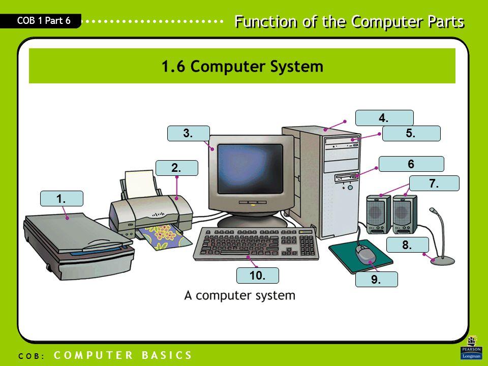 Function of the Computer Parts C O B : C O M P U T E R B A S I C S COB 1 Part 6 1. 2. 3.5. 6 7. 8. 9. 10. System unit 4. 1.6 Computer System