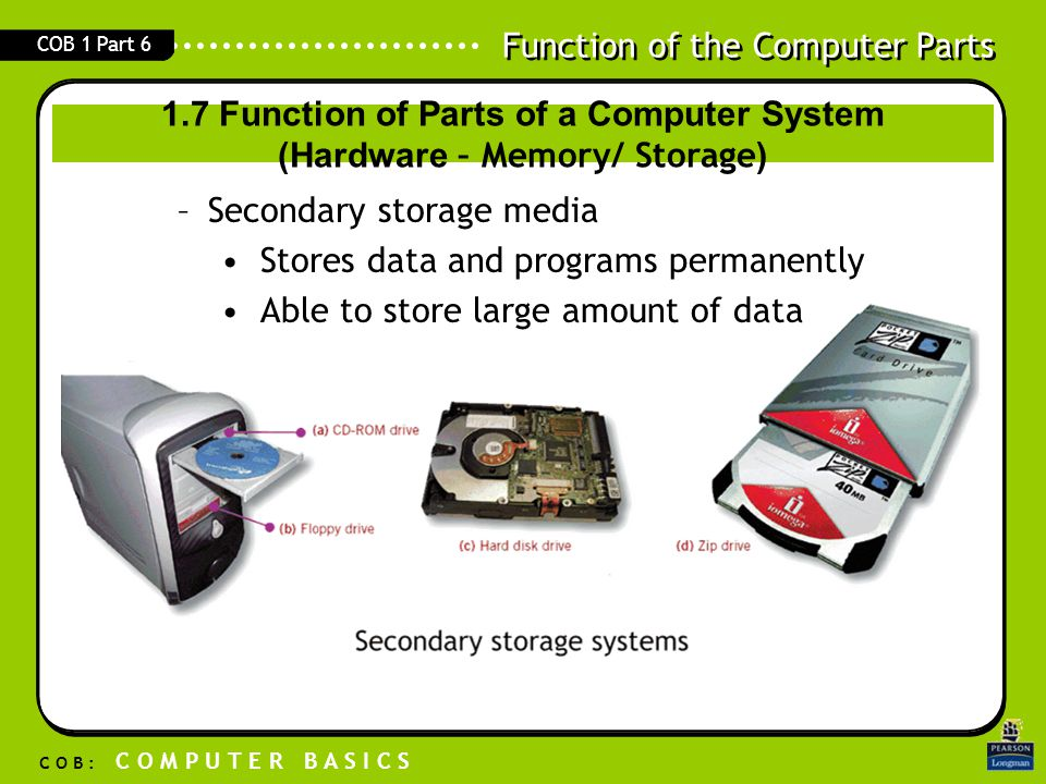 Function of the Computer Parts C O B : C O M P U T E R B A S I C S COB 1 Part 6 –Secondary storage media Stores data and programs permanently Able to