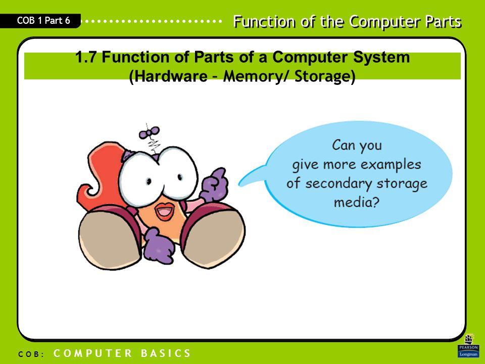 Function of the Computer Parts C O B : C O M P U T E R B A S I C S COB 1 Part 6 1.7 Function of Parts of a Computer System (Hardware – Memory/ Storage