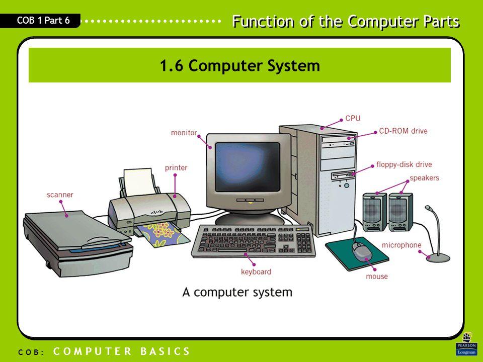 Function of the Computer Parts C O B : C O M P U T E R B A S I C S COB 1 Part 6 1.6 Computer System