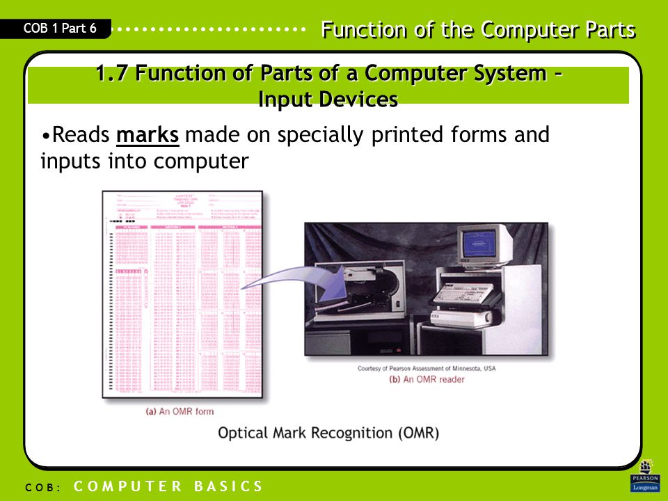 Function of the Computer Parts C O B : C O M P U T E R B A S I C S COB 1 Part 6 Reads marks made on specially printed forms and inputs into computer 1