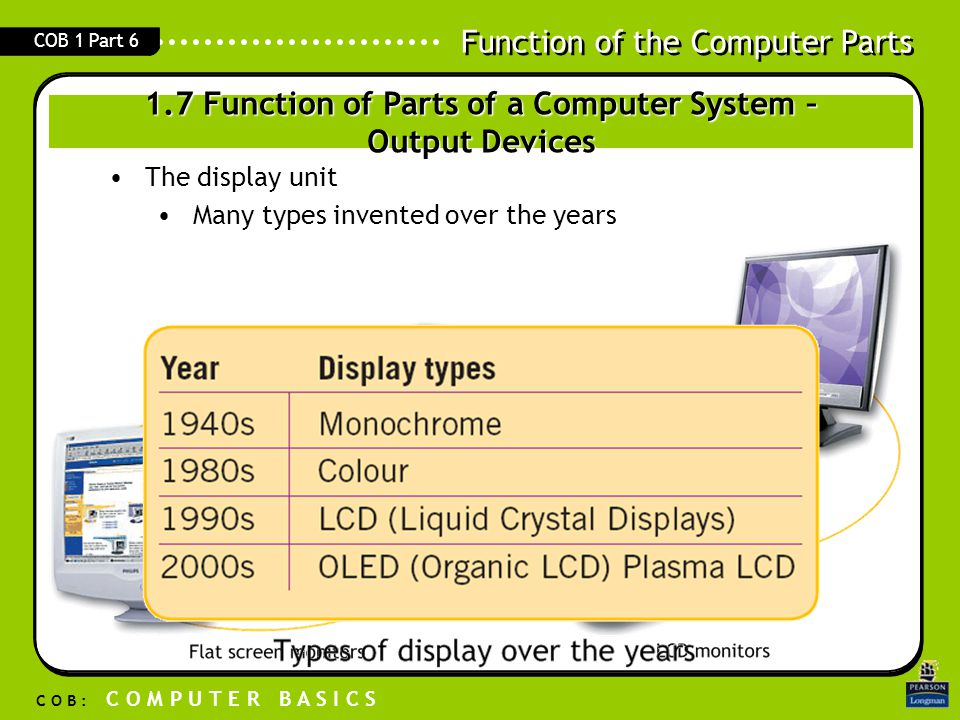 Function of the Computer Parts C O B : C O M P U T E R B A S I C S COB 1 Part 6 The display unit Many types invented over the years 1.7 Function of Pa
