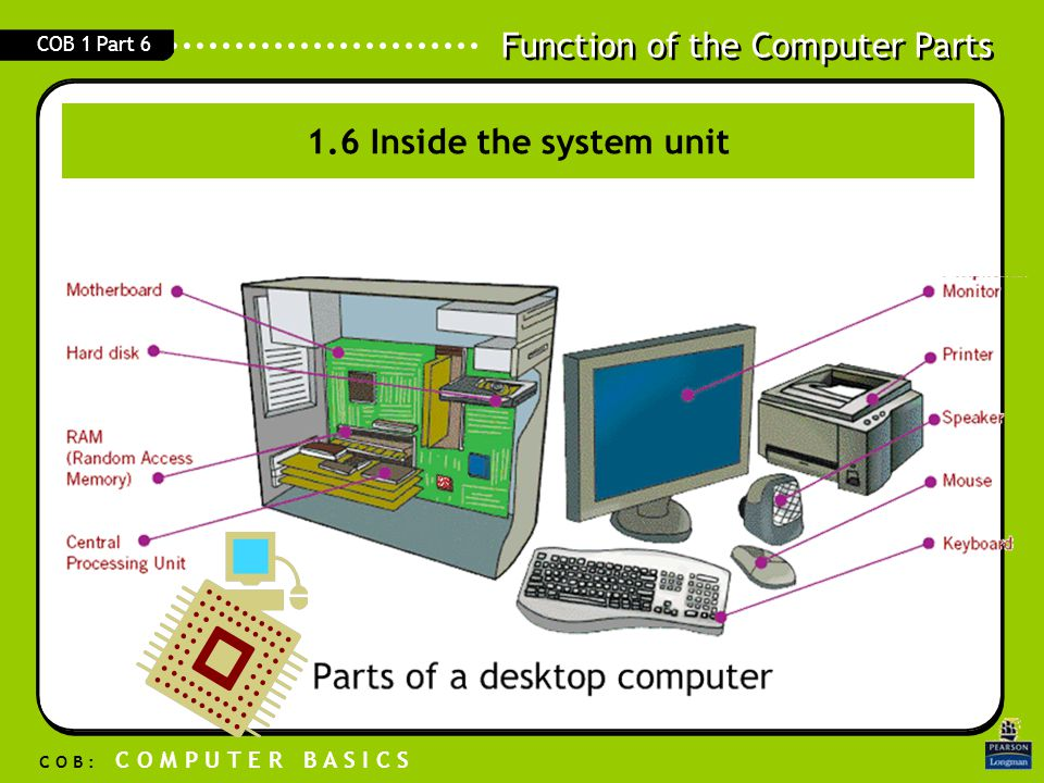 Function of the Computer Parts C O B : C O M P U T E R B A S I C S COB 1 Part 6 1.7 Function of Parts of a Computer System – 1.7 Function of Parts of a Computer System – Input/ Output Devices Touch screen:- input information by touching the screen.