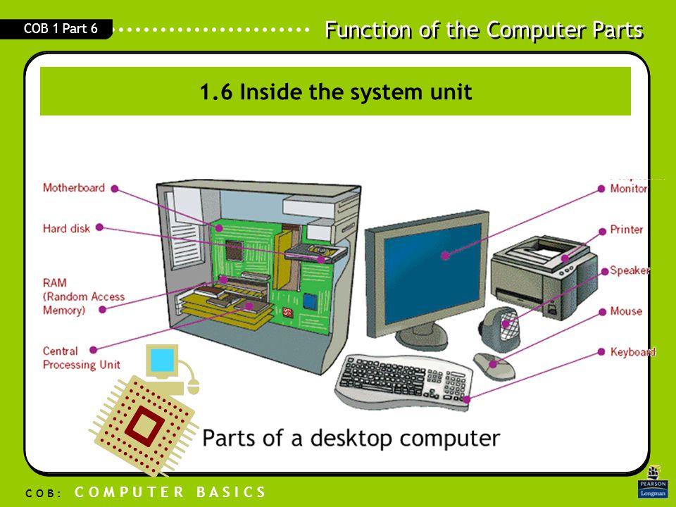 Function of the Computer Parts C O B : C O M P U T E R B A S I C S COB 1 Part 6 1.6 Inside the system unit