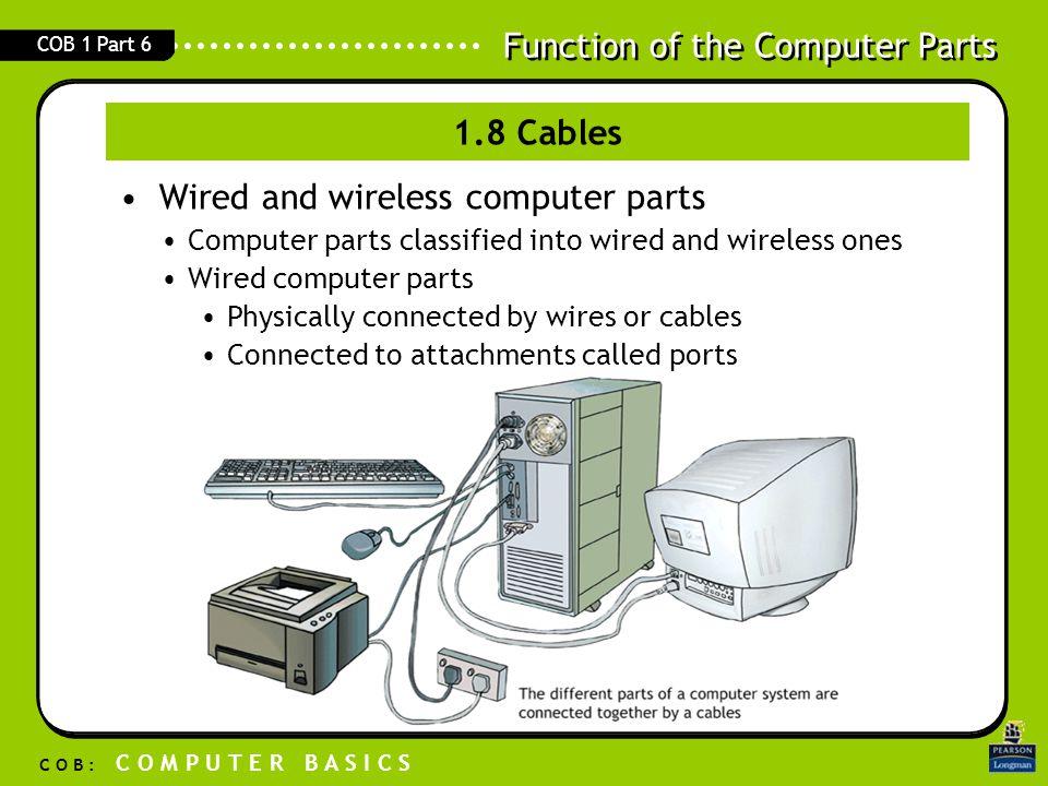 Function of the Computer Parts C O B : C O M P U T E R B A S I C S COB 1 Part 6 1.8 Cables Wired and wireless computer parts Computer parts classified
