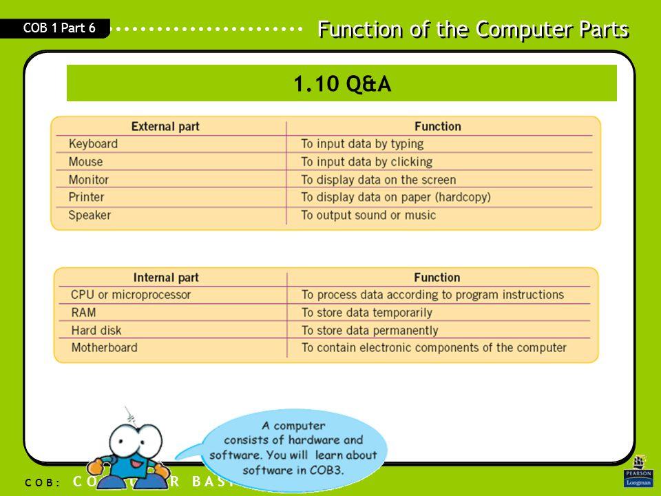 Function of the Computer Parts C O B : C O M P U T E R B A S I C S COB 1 Part 6 1.10 Q&A