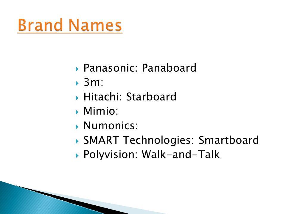 Interactive Whiteboard Digital Whiteboard Electronic Whiteboard Smart Whiteboard iBOARD