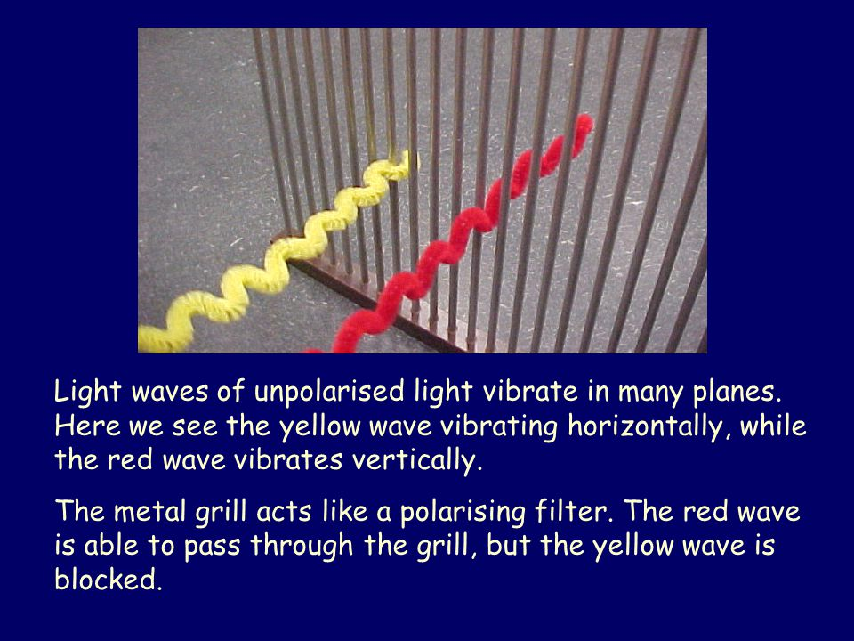 Light waves of unpolarised light vibrate in many planes.