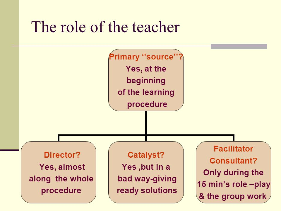 The role of the teacher Primary ''source''.
