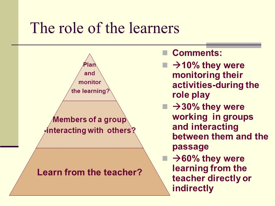 The role of the learners Plan and monitor the learning.