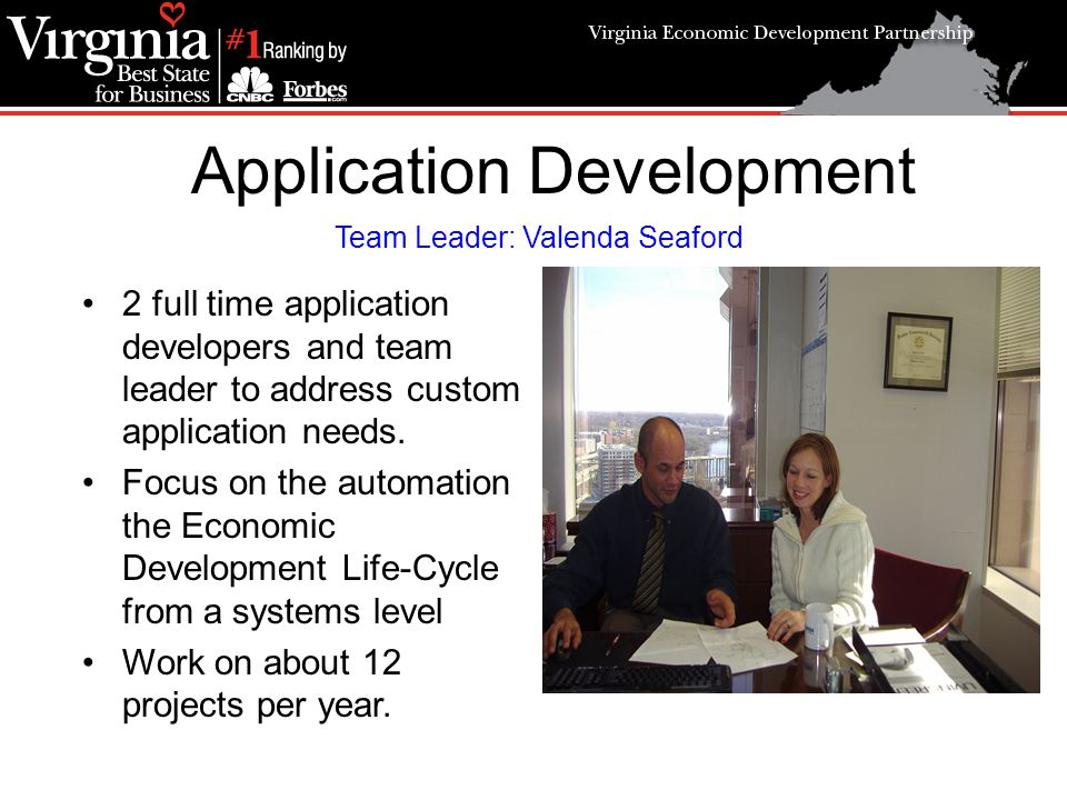 Application Development 2 full time application developers and team leader to address custom application needs.