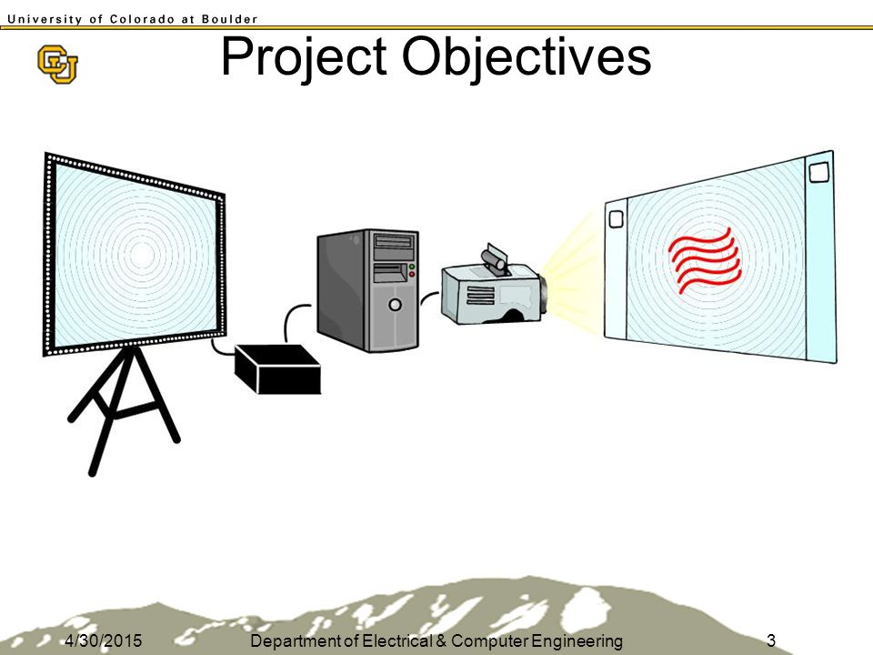 4/30/2015Department of Electrical & Computer Engineering4 Project Objectives 40 User Input Area Multi-touch Support Simple Drawing Tool Extensions Multi-user Software Application e.g.