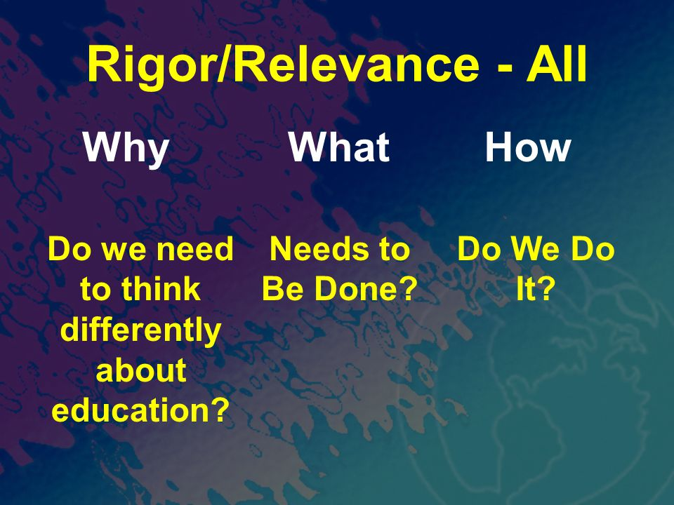 Rigor/Relevance - All Why Do we need to think differently about education.