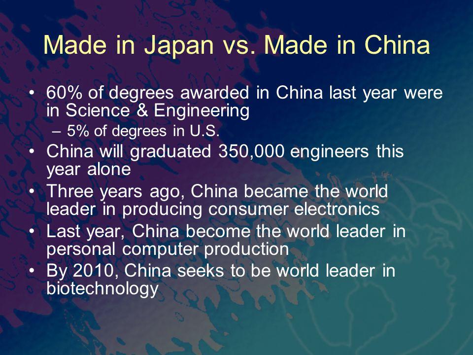 Made in Japan vs.