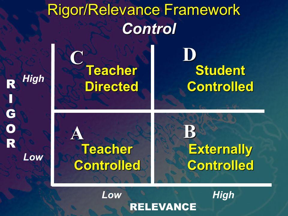 RIGORRIGOR RELEVANCE A B D C Rigor/Relevance Framework TeacherControlled Control TeacherDirectedStudentControlled ExternallyControlled High Low