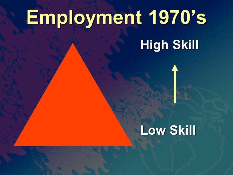 Employment 1970's High Skill Low Skill