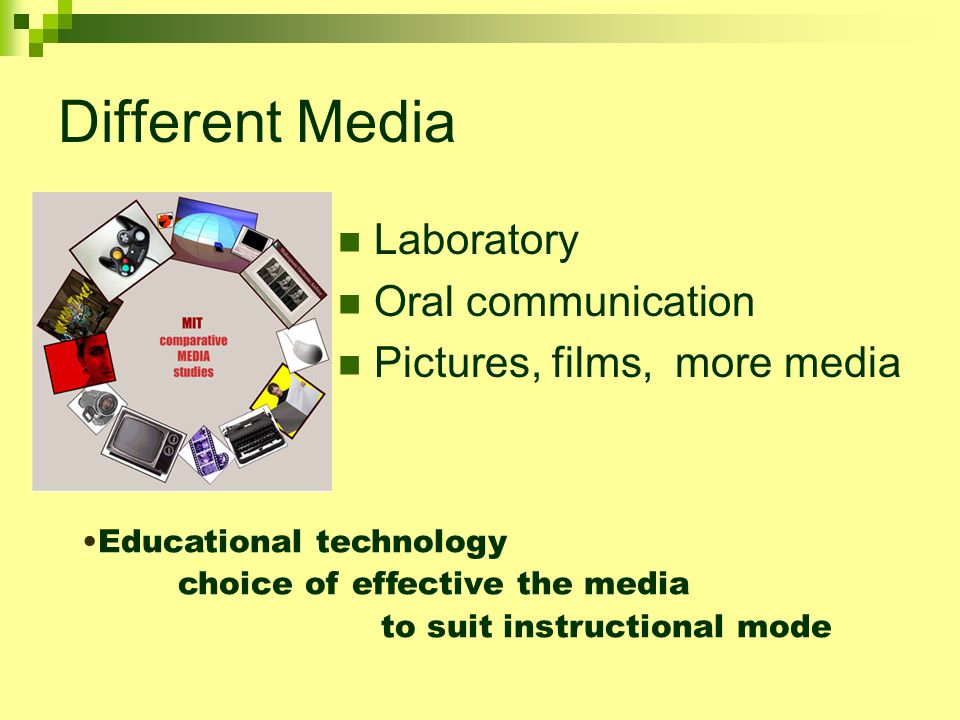Different Media Laboratory Oral communication Pictures, films, more media Educational technology choice of effective the media to suit instructional mode