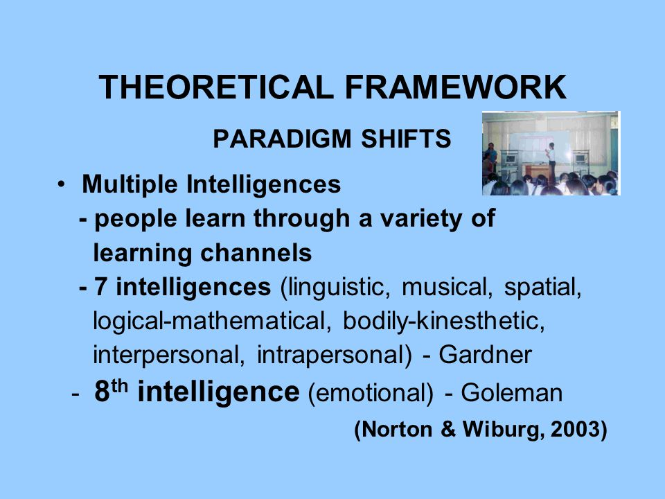 THEORETICAL FRAMEWORK PARADIGM SHIFTS Multiple Intelligences - people learn through a variety of learning channels - 7 intelligences (linguistic, musical, spatial, logical-mathematical, bodily-kinesthetic, interpersonal, intrapersonal) - Gardner - 8 th intelligence (emotional) - Goleman (Norton & Wiburg, 2003)