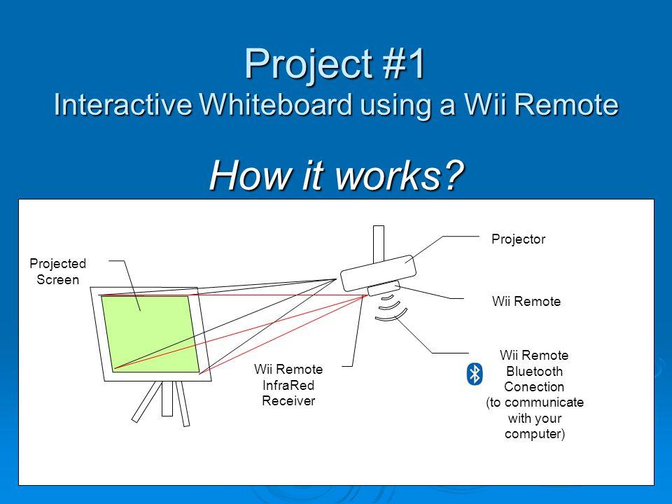 Alternative Technologies Diffused Illumination Laser Light Plane