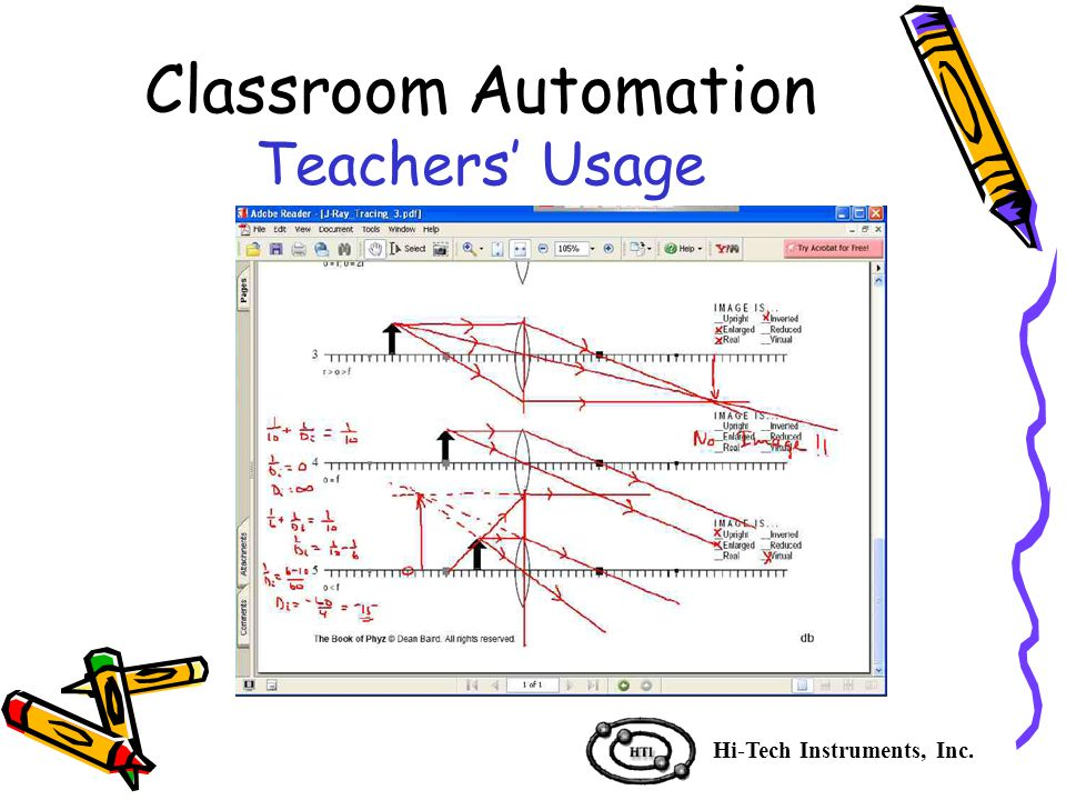 Hi-Tech Instruments, Inc. Classroom Automation Teachers' Usage
