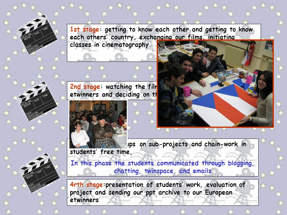 What Elefsina gained from Twin Audiences Students practiced their ICT skills and used their English to really communicate with another school.