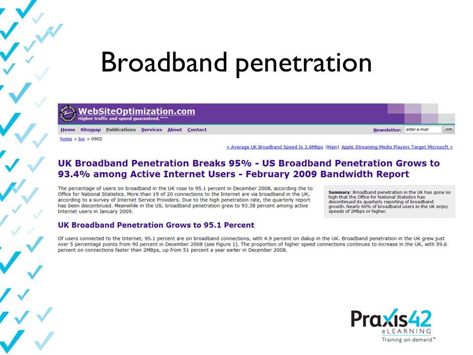 Broadband penetration