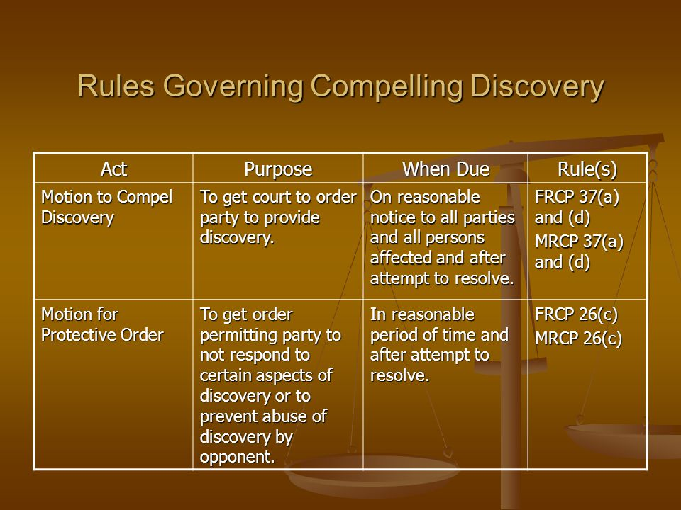 Rules Governing Compelling Discovery ActPurpose When Due Rule(s) Motion to Compel Discovery To get court to order party to provide discovery.